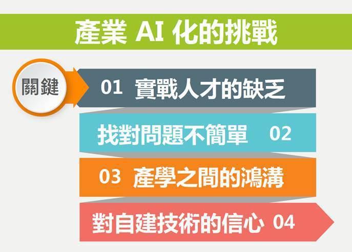 圖三、台灣產業AI 化四大挑戰 (圖片來源:2018/05/09陳昇瑋「大數據浪...