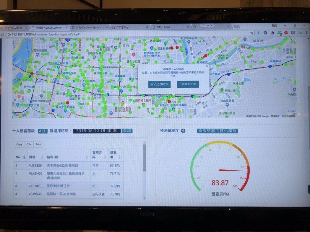 無限方舟科技股份有限公司智慧交通應用系統。 林凱祥/攝影