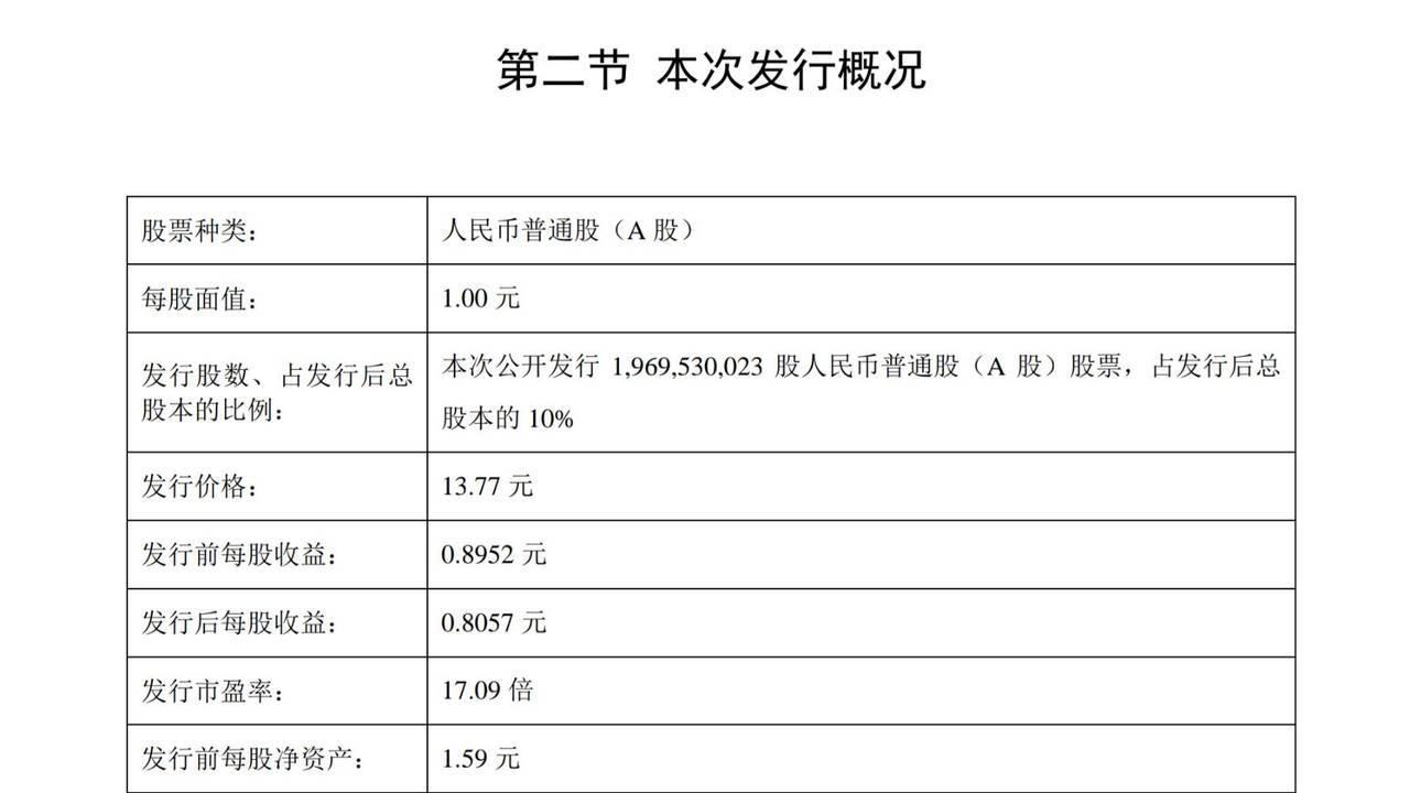 上海證券交易所今(23)日公告,鴻海子公司富士康工業互聯網(FII)股票簡稱「工...