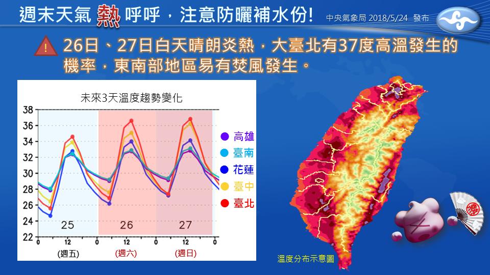 高溫上看37度 一張圖秒懂周末有多熱