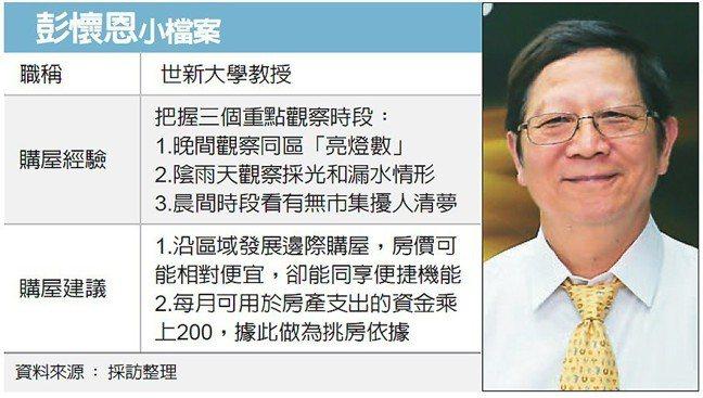 彭懷恩小檔案 圖/經濟日報提供