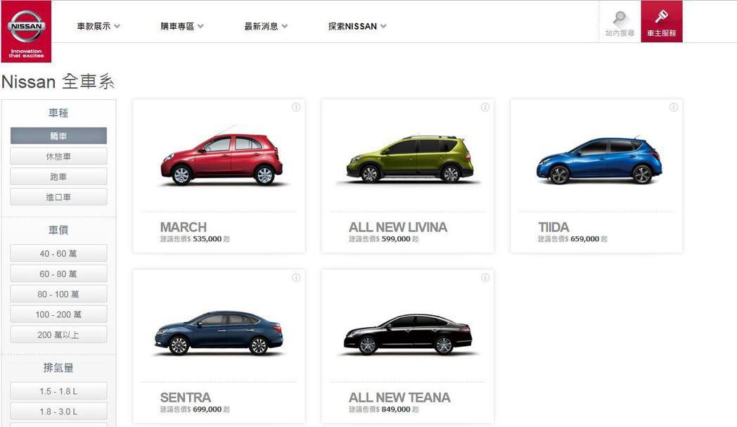 Nissan官網已經不見Nissan Tiida 4門的資訊。 摘自Nissan