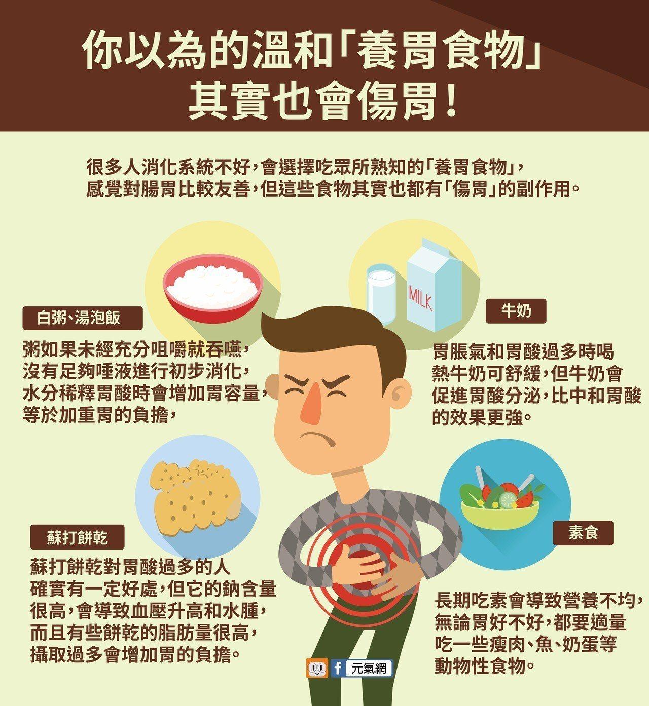 4種你以為超溫和的「養胃食物」 其實也會傷胃。製圖/黃琬淑