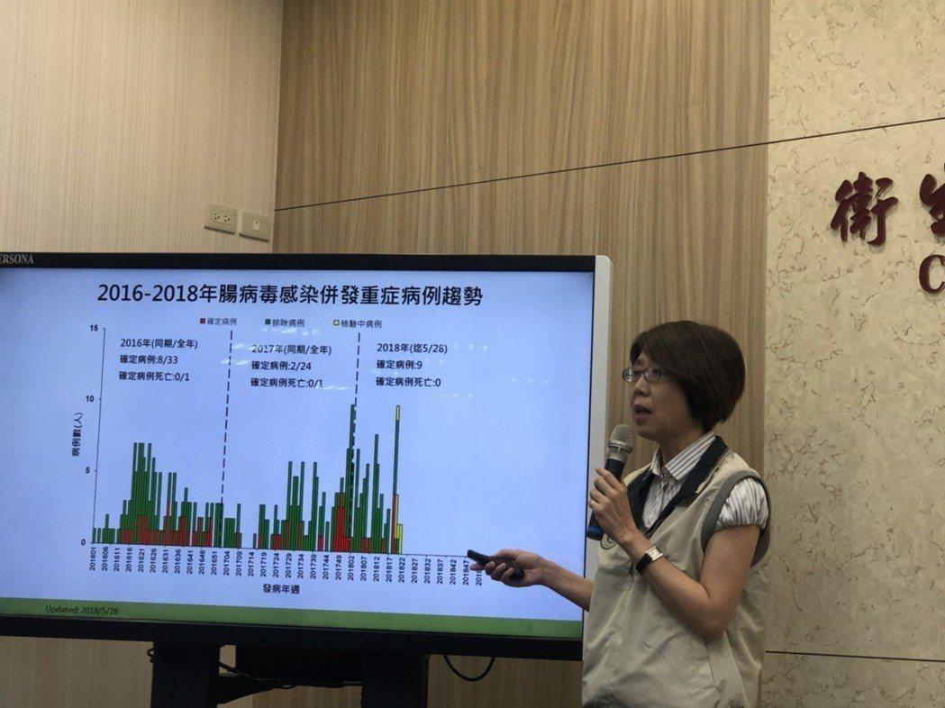 疾管署指出,腸病毒本週進入流行期。記者劉嘉韻╱攝影
