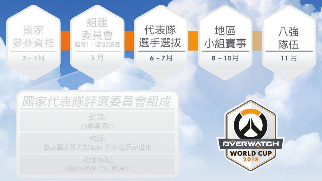 《鬥陣特攻》世界盃評選委員會名單揭曉