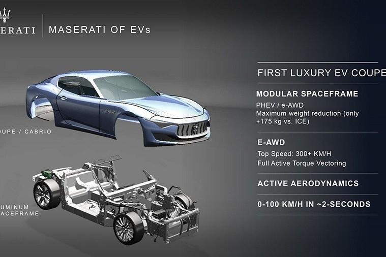 新世代Maserati Levante 2020年報到 全新油電跑車Alfieri緊接在後!
