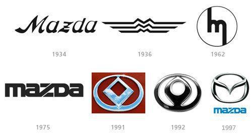 想不道MAZDA歷代有這麼多的Logo式樣。 摘自MAZDA