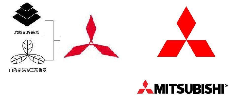 源自日本傳統家紋的Logo,頗有懷古之意。 摘自MITSUBISHI