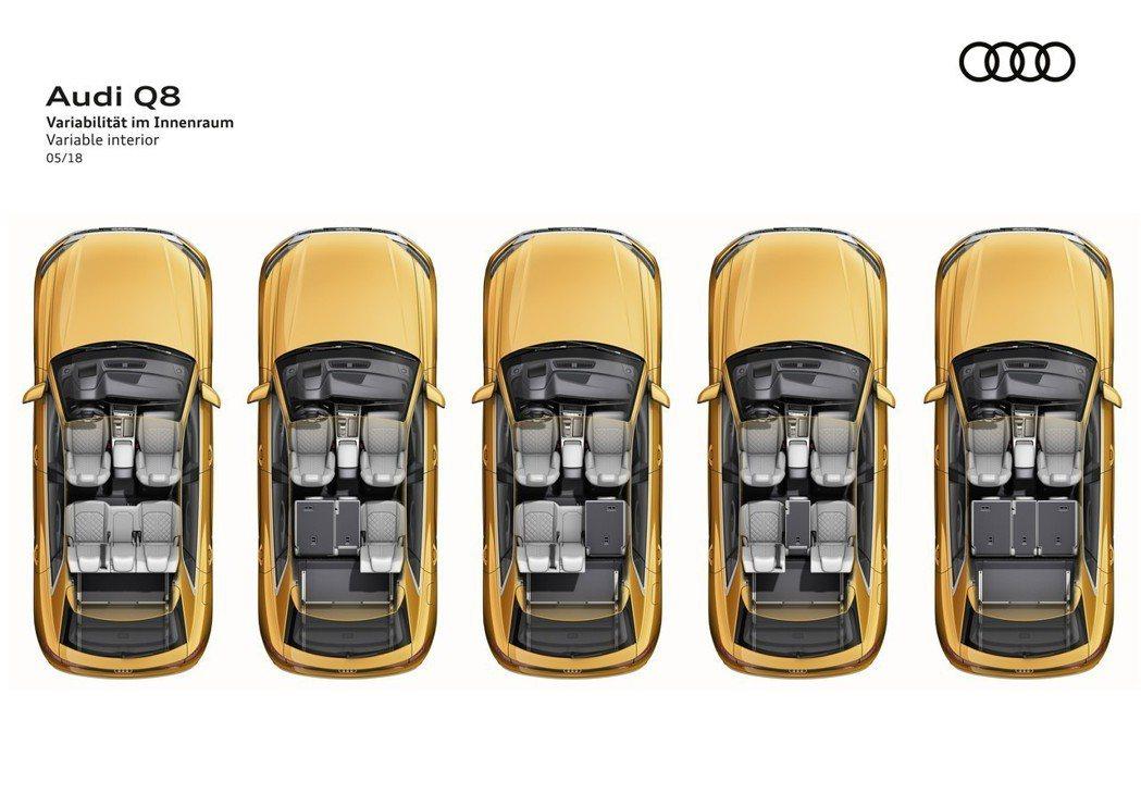 全新Audi Q8後車廂容量最大可達1,755公升。 摘自Audi