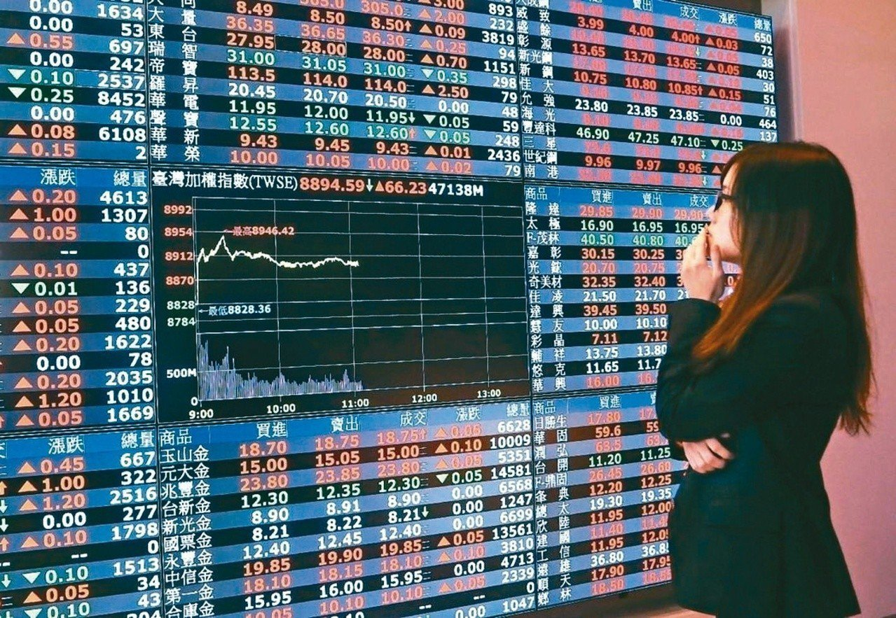 群益金融集團認為,2018年台股指數預估第3季維持強勢整理,第4季可望衝高,正常...