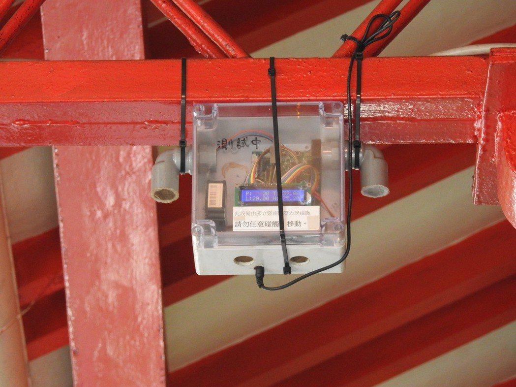 南投縣埔里孔子廟響應反空汙行動,廟內設置空品微型感測器監控減香燭、不燒金等成效。...