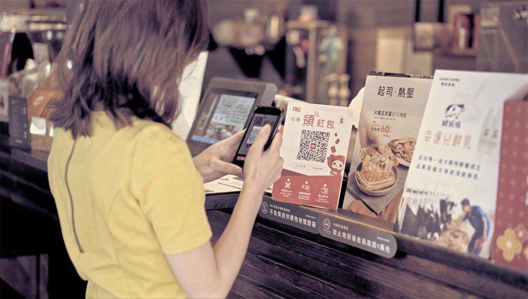 全球首創,消費者與店家同時取得雙向回饋,並跨行業、跨國際,使用無期,抵用無上限。...