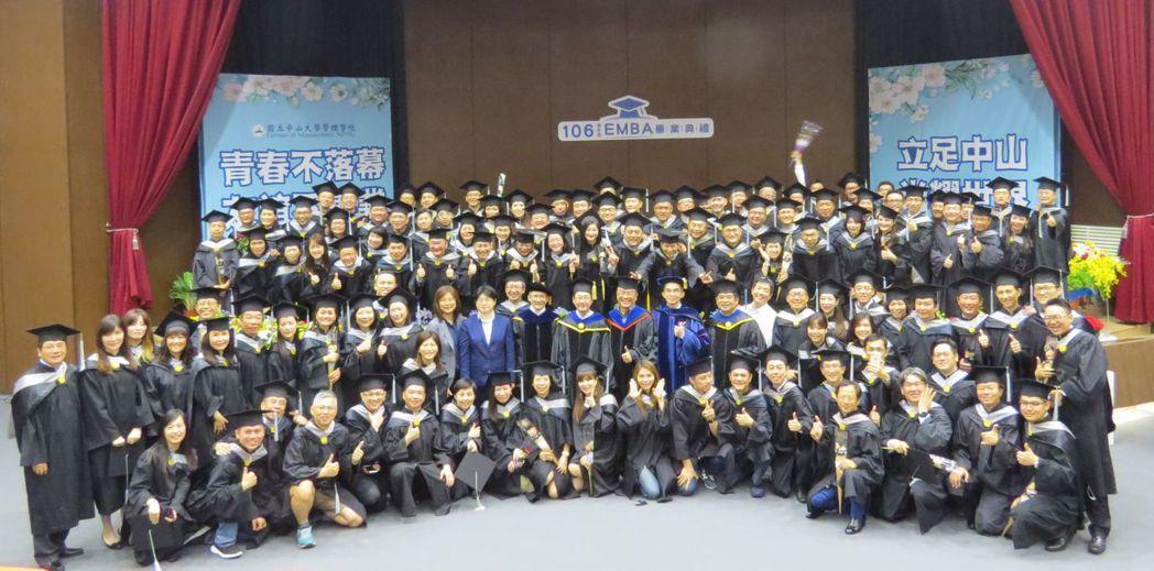 全球百大EMBA排行榜,名列第69名,不僅是台灣第一,也是唯一的中山大學EMBA...