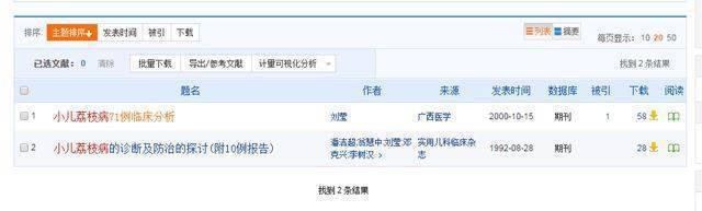 圖/中國知網網頁截圖