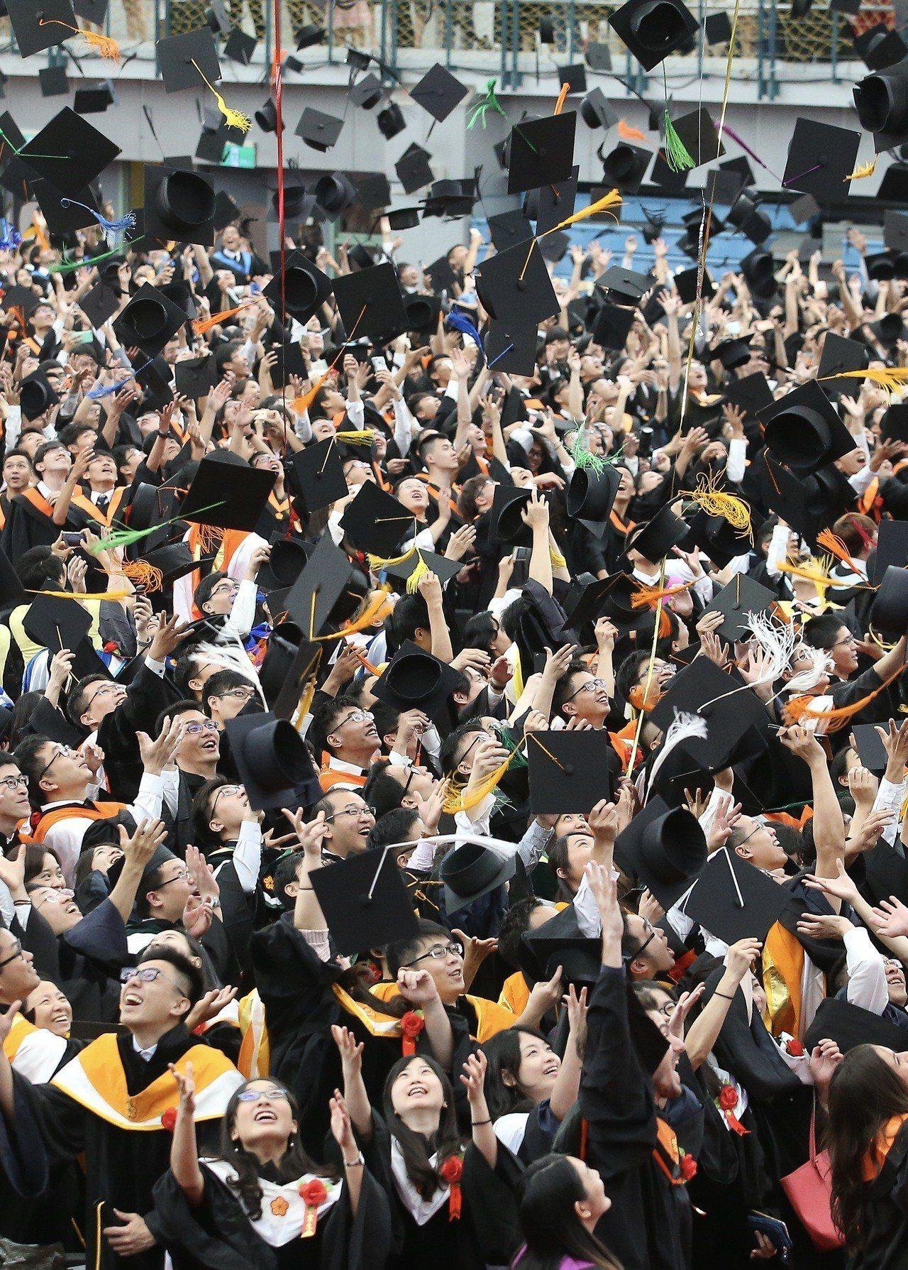 台灣大學昨天舉行畢業典禮,禮成時畢業生一同將方帽拋向空中慶祝。記者余承翰/攝影