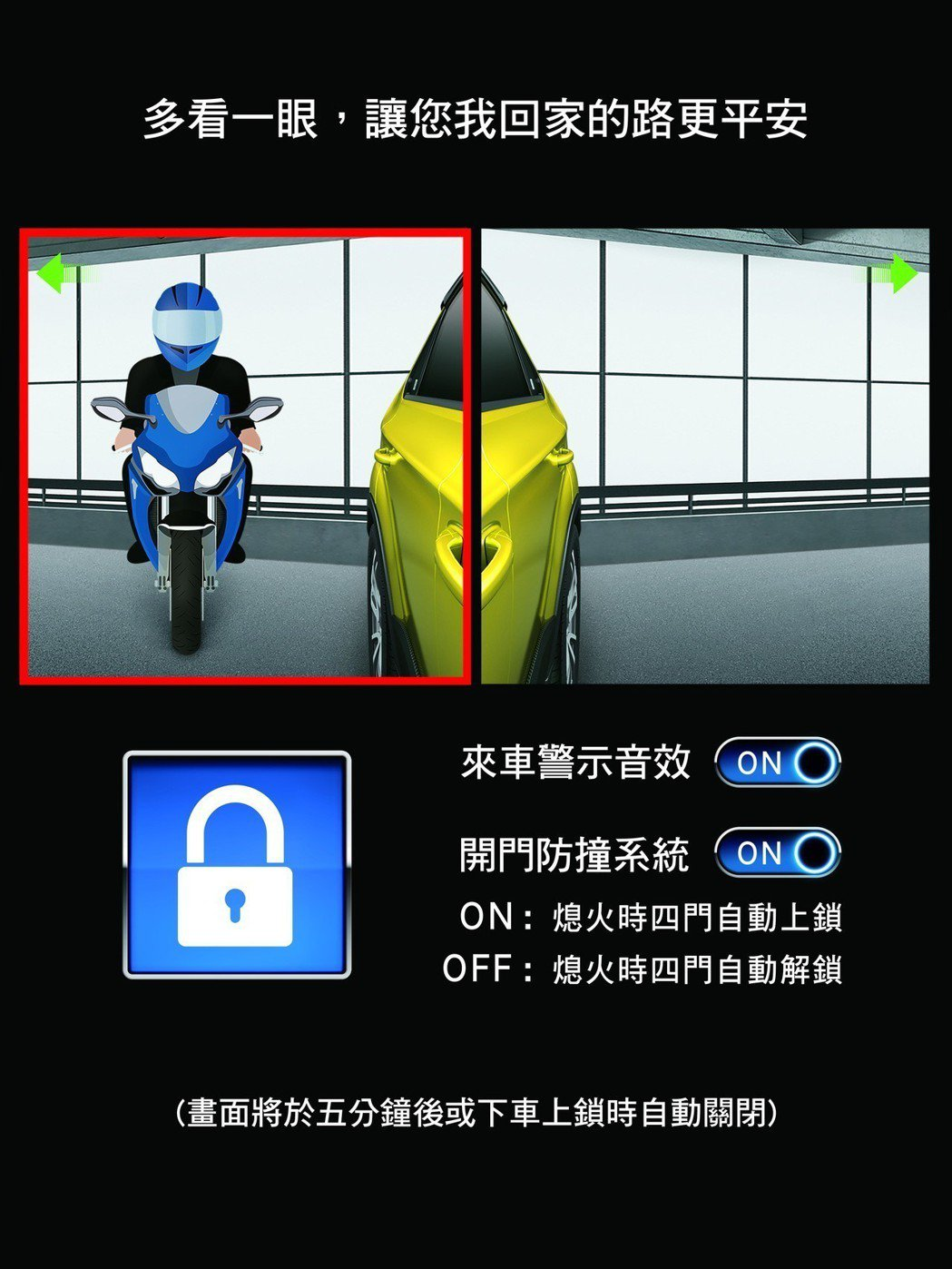 Dual Side View+開門防撞影像。 圖/LUXGEN提供