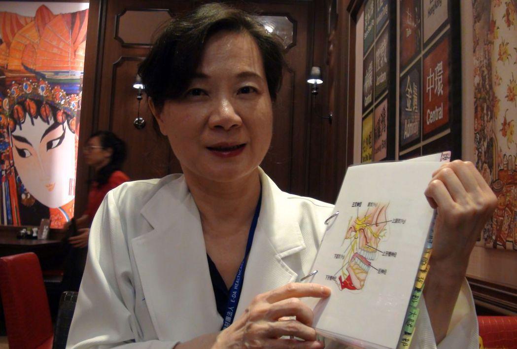 義大醫院副院長蔡玉娟表示,最近門診出現不少非典型三叉神經疼痛病患,患者因持續性疼...
