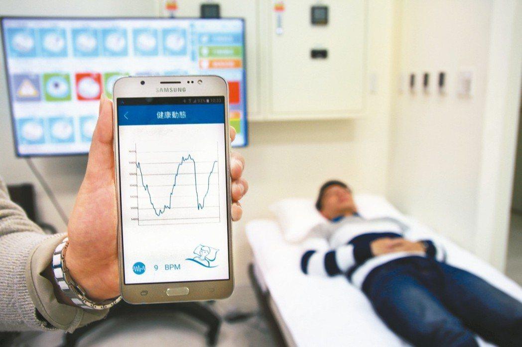 滙嘉健康生活科技公司研發出一款2mm神奇薄墊,不用穿戴,放枕頭及床單下無感監測 ...