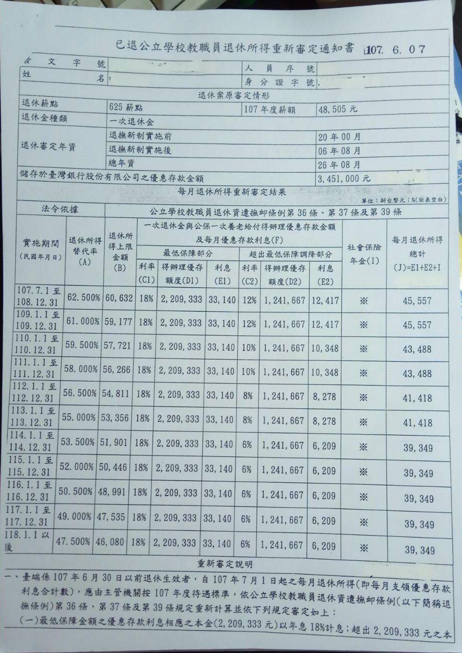 有退休教師的退休金從今年7月1日後就遭砍近萬元。 記者林良齊/翻攝