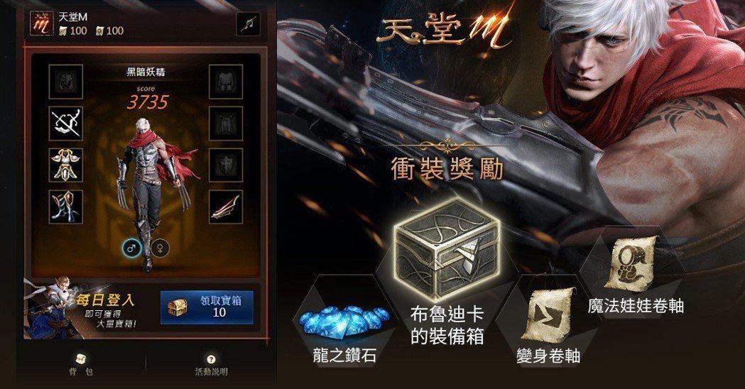為讓玩家搶先體驗裝備強化遊戲內容,《天堂M》官網同步釋出新職業黑妖角色「體驗衝裝...