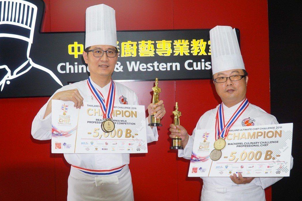 大葉大學餐旅管理學系彭建治老師(左)與張德峰老師(右)獲頒「2018_TUCC泰...