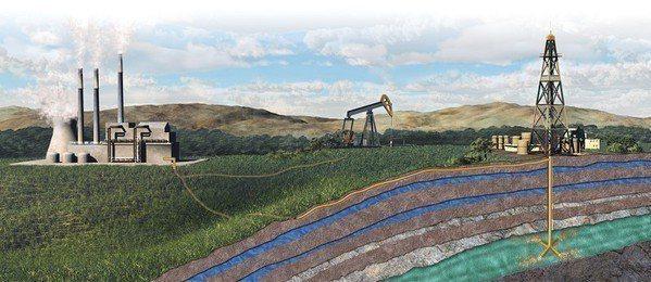 圖2 : 地層封存目前證明可行的碳封存方式,作法是將二氧化碳打入廢棄油田中儲存。...