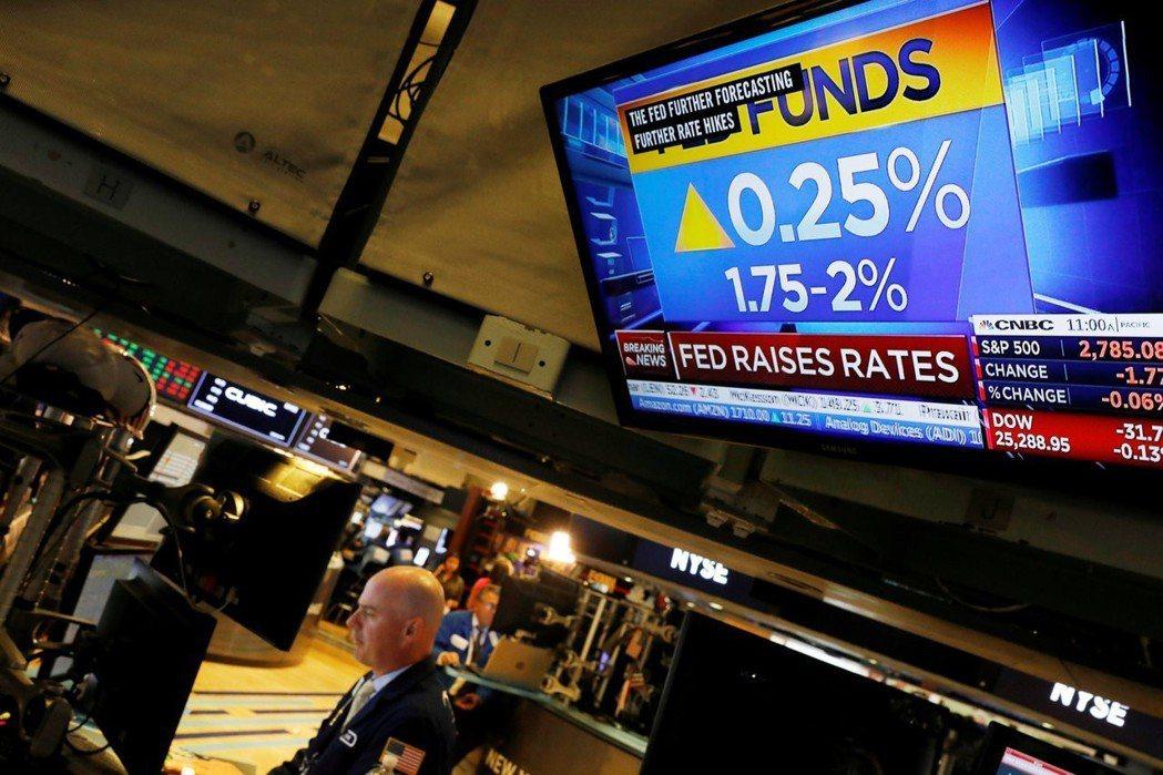 Fed在台灣時間6月14日凌晨如預期宣布升息1碼,並暗示今年共升4碼     圖...