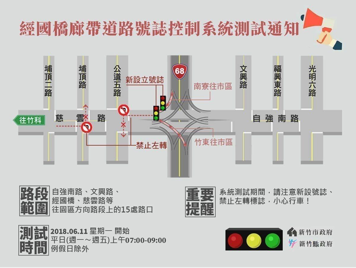 這次爭取的「大新竹運輸走廊整合道路交通與電信資訊應用計畫」,於經國橋廊帶道路以跨...