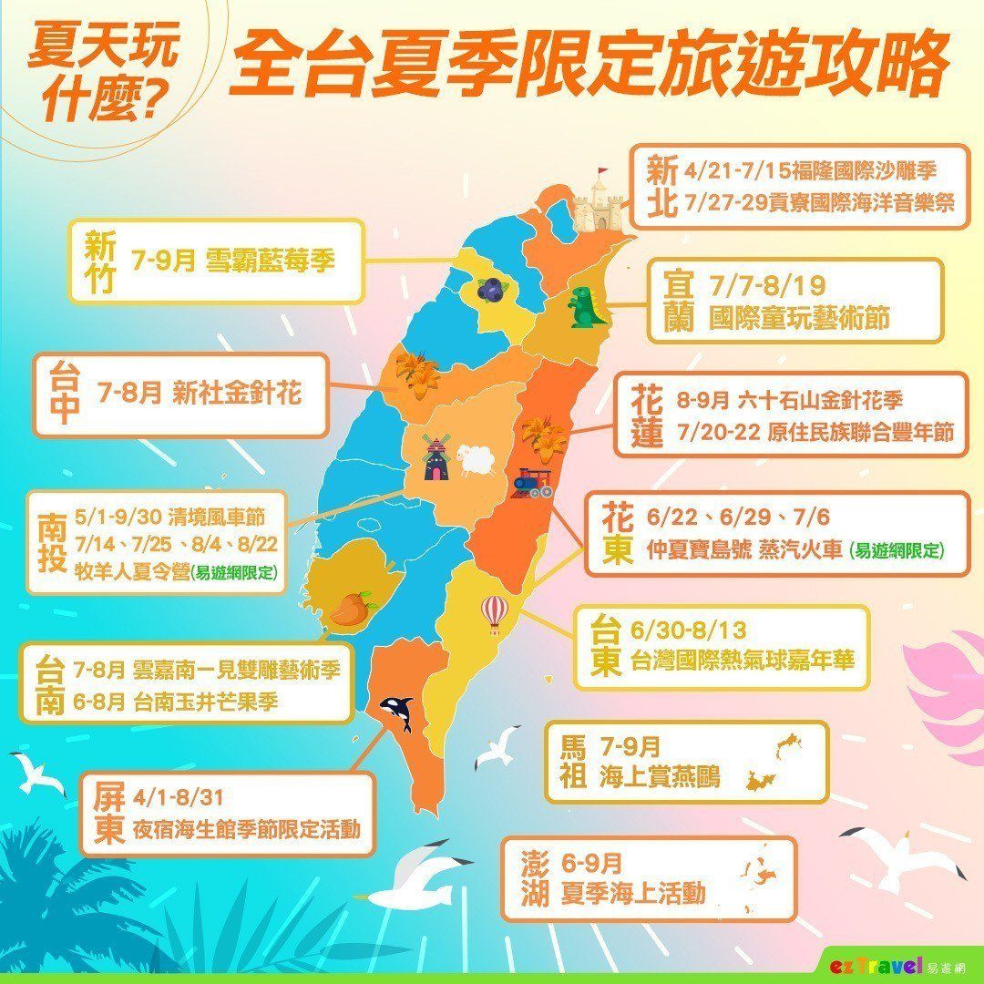 易遊網整理全台夏季限定旅遊攻略。圖/易遊網提供