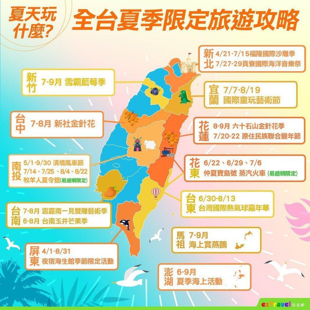 全台夏季限定旅遊攻略圖。易遊網/提供