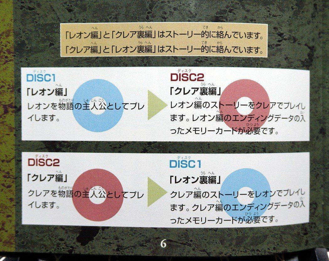 依照玩的順序不同,玩家們可以體驗到2 x 2的遊戲劇情過程。