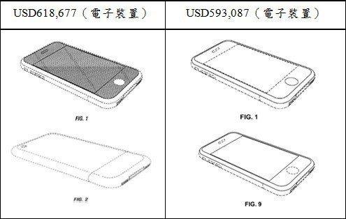 圖1:Apple主張侵權的兩個電子裝置的外觀設計專利