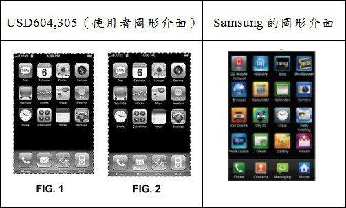 圖2:Apple主張侵權的介面與Samsung的圖形介面之比對