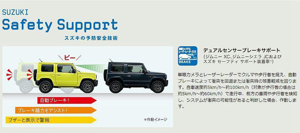 安全防護也大幅躍進,頂級車型更配上前方車輛、行人預警煞車系統。 圖/Suzuki...