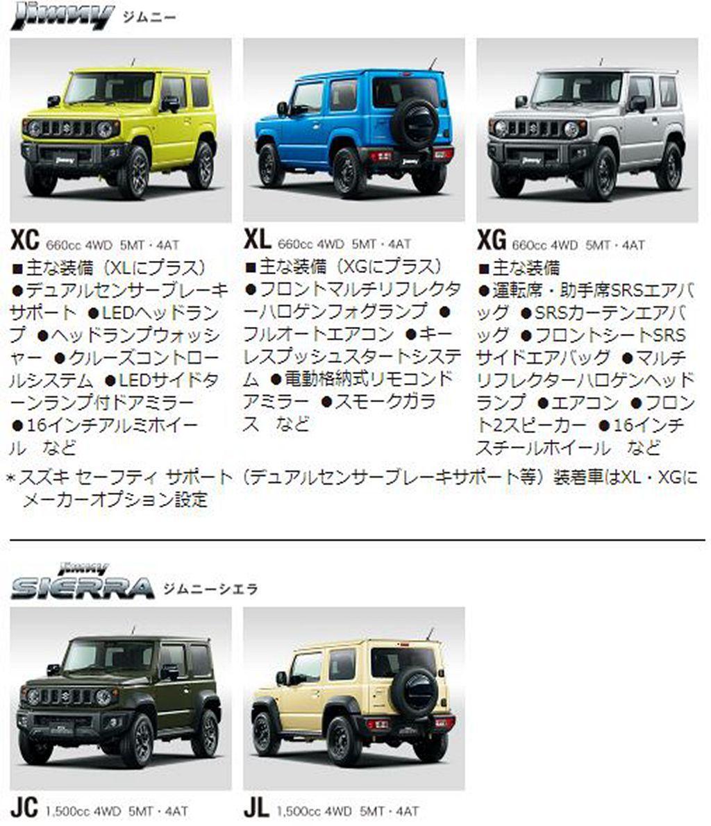 在日本市場Suzuki Jimny XG、XL、XC為符合當地K Car規範的車...