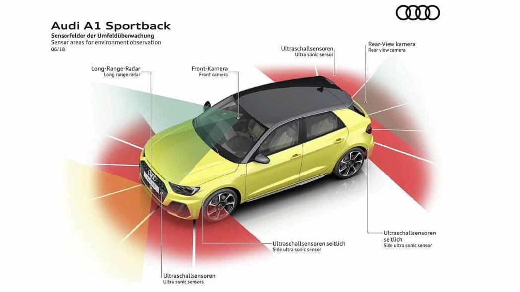 全方位的主動安全防護,不因為是入門車款而打折扣。 摘自Audi