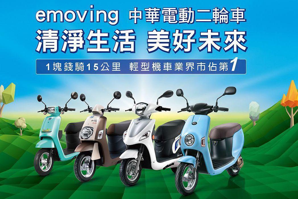 以設籍桃園購買為例搭配舊換新專案購買emoving電動二輪車,空車價扣二汰補助後最便宜為10800元。 圖/e-moving提供
