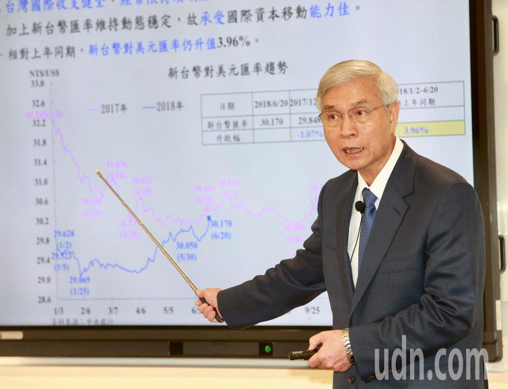 央行總裁楊金龍表示。聯合報系記者黃義書/攝影