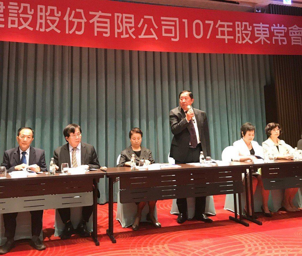 京城建設(2524)上午舉行107年股東會,董事長蔡天贊(站立者)報告去年業績表...
