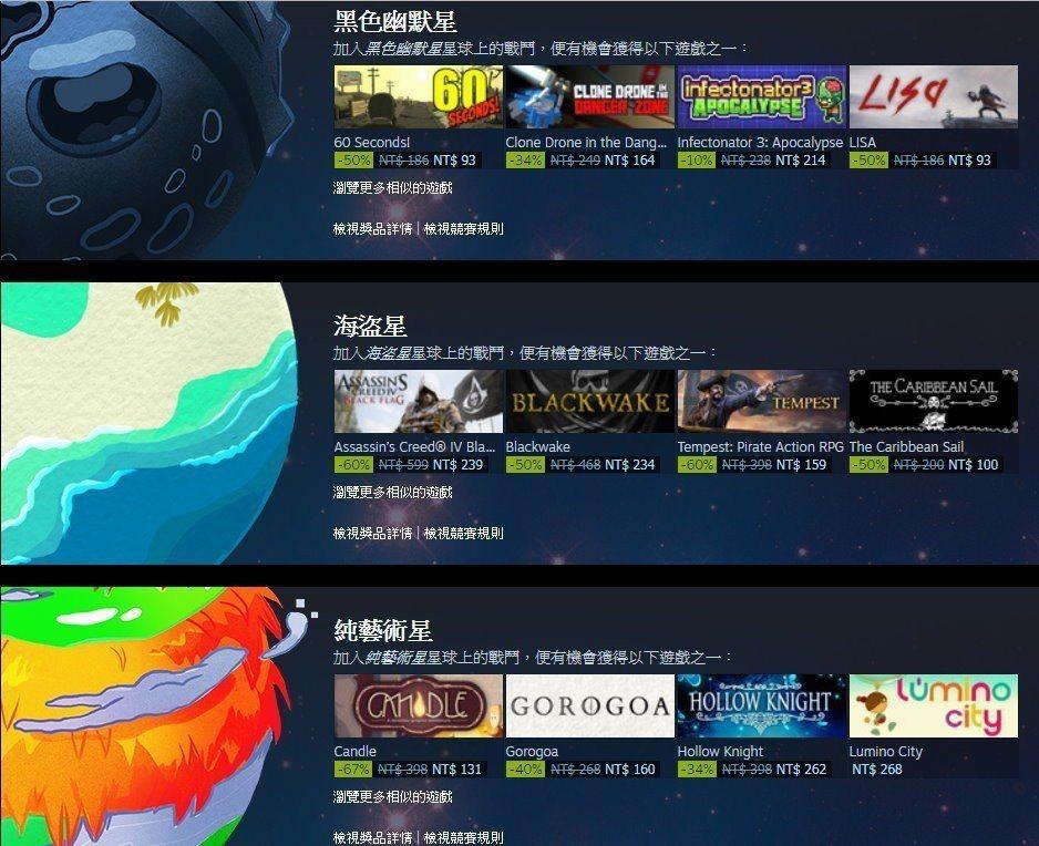 毎個星球各有四款遊戲,玩家可以看看哪顆星球上有自己喜歡的遊戲再前往佔領。