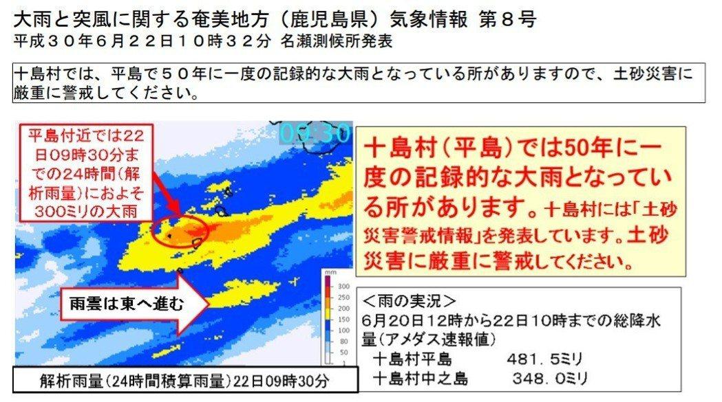 根據日本氣象廳今早發部的奄美地區氣象情報,可以看到十島村驚人雨量。氣象廳提醒民眾...