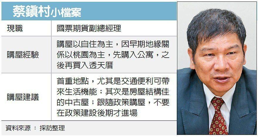 蔡鎮村小檔案 圖/經濟日報提供