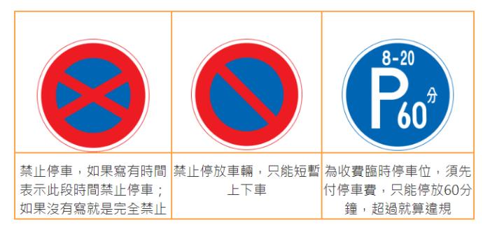 違規停車被取締怎麼辦。 圖/Wikipedia