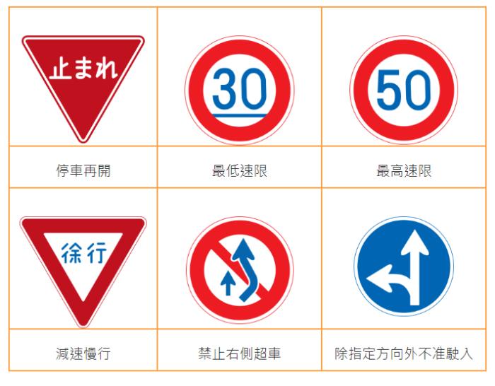 日本常用交通號誌。 圖/Wikipedia