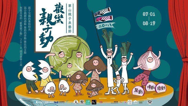 2018華山親子表藝節《歡樂親子動》。圖片來源:華山文創園區。