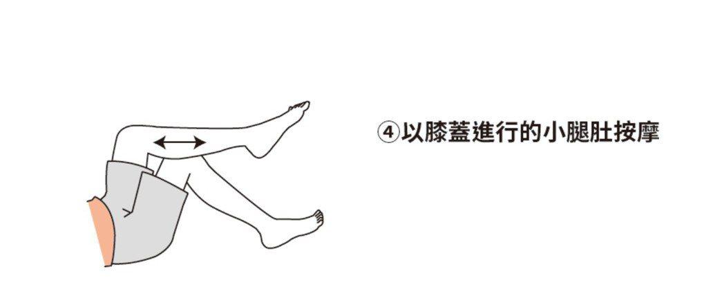 圖/摘自《遠離健忘和失智:日本腦外科醫師教你的腦內活化術》