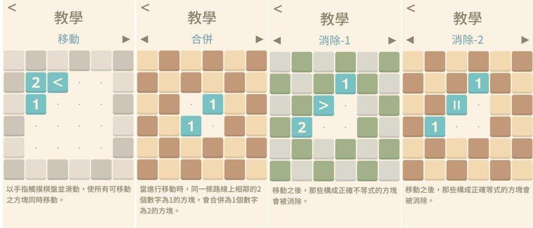遊戲內有完整教學幫助玩家了解遊戲規則