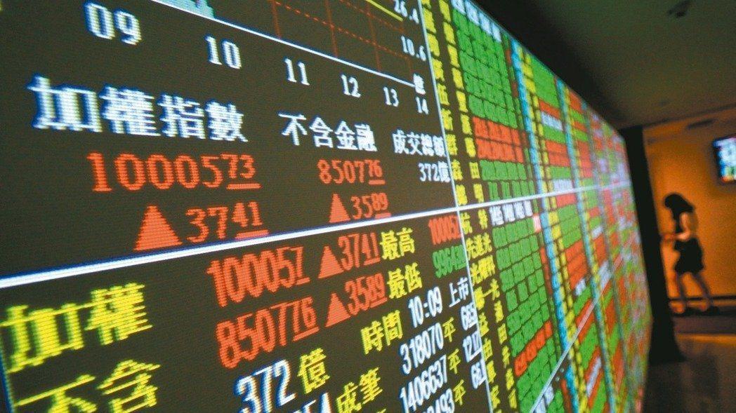 時序進入7月,除權息旺季來臨,有利台股資金動能走強。 報系資料照