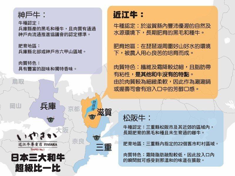 台北IYASAKA/提供