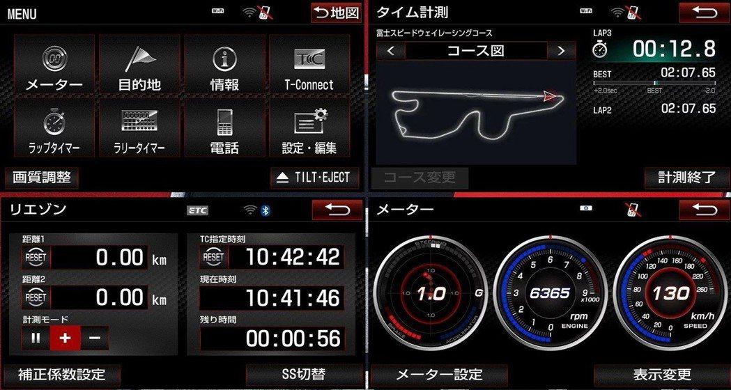 限量200台「GR T-Connect」,有導航與賽車計時等豐富功能。 摘自To...